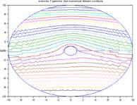 Matlab 2D CFD