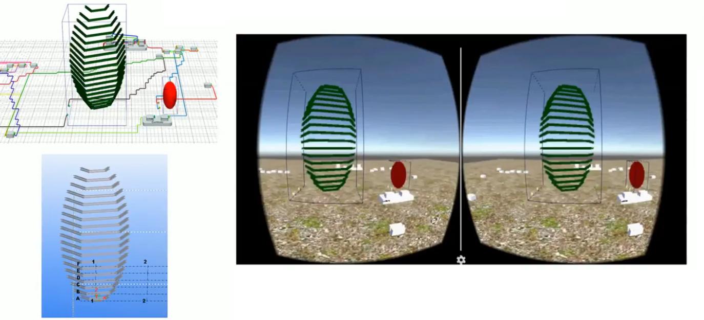 PUPPI CAD VR