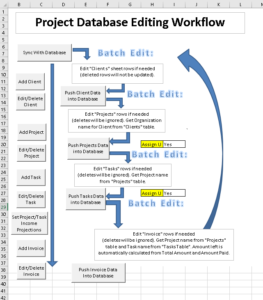 Editing database from Excel using VBA